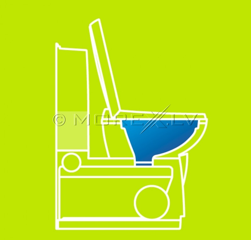 Šķīstošais tualetes papīrs - Thetford Aqua Soft 4 Pack