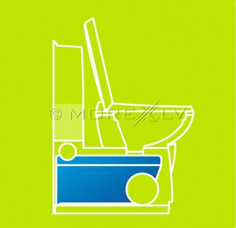 Thetford Aqua Kem® Green 1,5L (75ml/10l) - apakšēja rezervuāra BIOloģiskais šķidrums